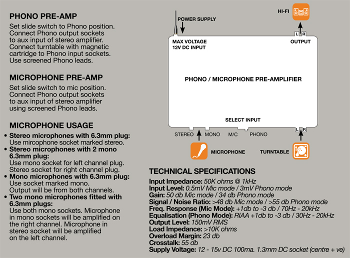 BT26 - Instruction Diagram