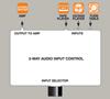 BT31 - 3-Way Audio Input Control - Instruction Diagram
