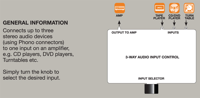 BT31 - Instuction Diagram