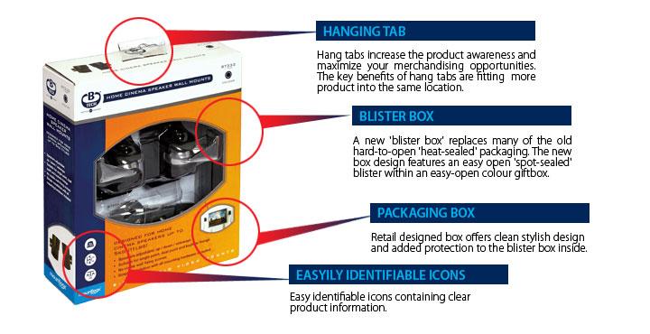 Mountlogic Blister Box