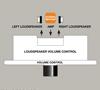 BT936 - Premium In-Wall Loudspeaker Volume Control - Instruction Diagram