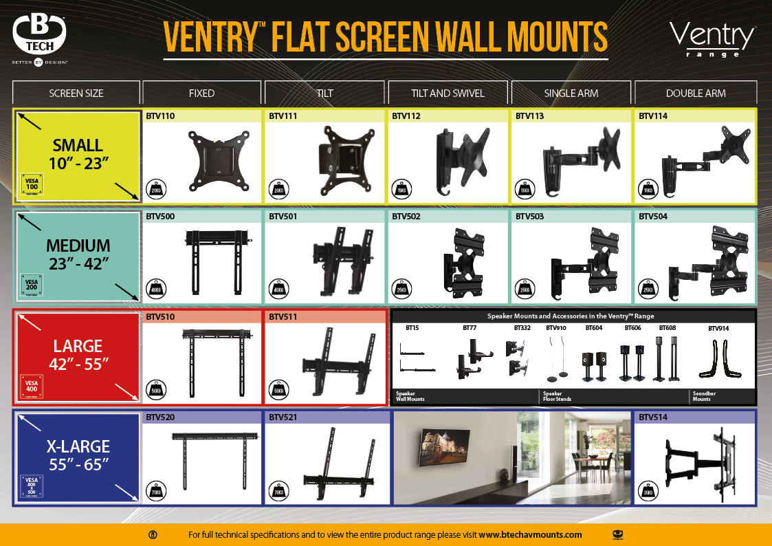 Ventry Mounting Guide 2017